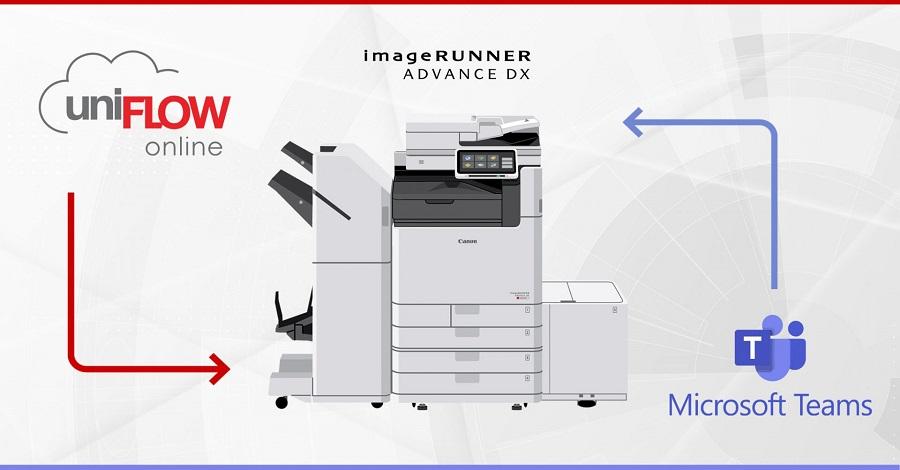Печать и сканирование в Microsoft Teams теперь поддерживаются на МФУ Canon